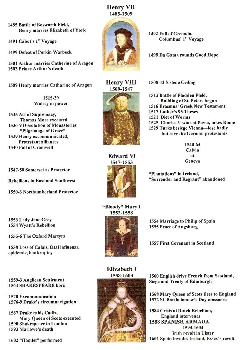 english reformation essays